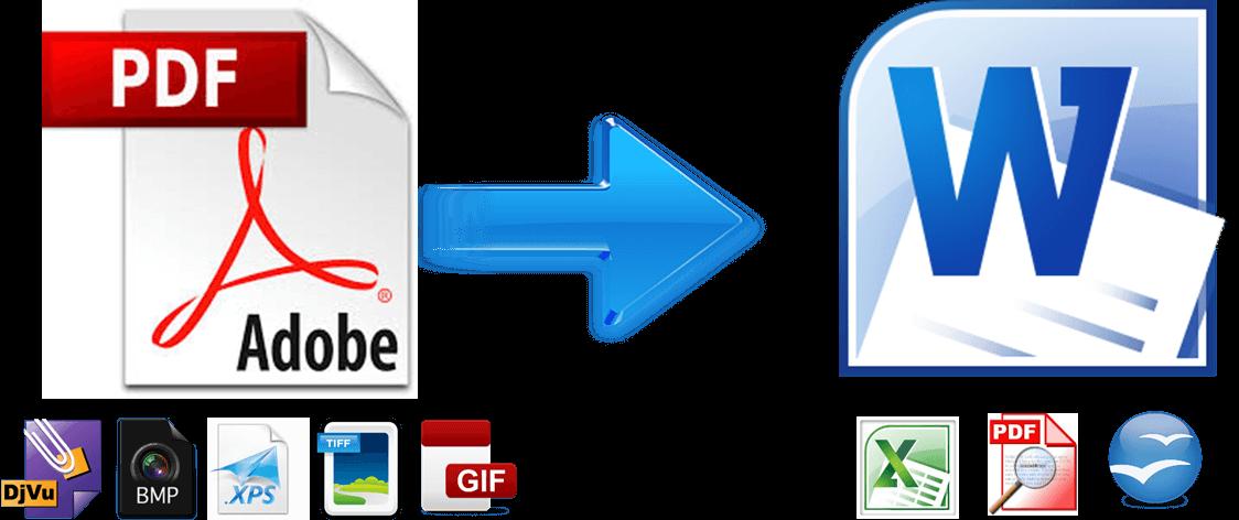 PDF naar word en Excel